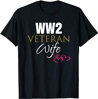 Best world war 2 women's outfits Reviews