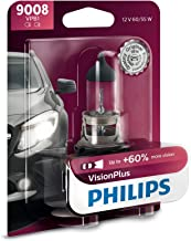 Philips 9008 VisionPlus Upgrade Headlight Bulb with up to 60% More Vision, 1 Pack
