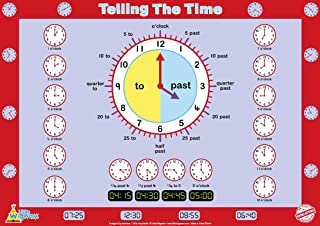 Best time posters for classrooms Reviews