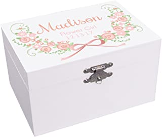 Best blush jewellery box Reviews