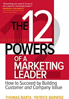 Best power marketing direct Reviews