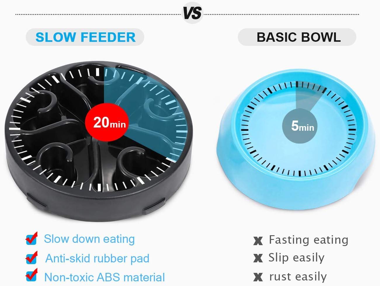 XZQTIVE Plus Slow Feeder Dog Bowl Anti Fast Eating Fun Bowl Feeder Slow Feeding Interactive Bloat Stop Dog Bowls