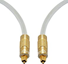 IBRA Premium White Digital Optical Audio Toslink Cable 15 feet (5 Meter)