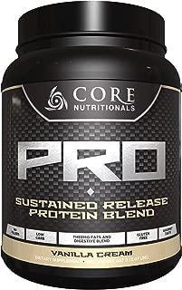 Best core nutritionals pro protein powder Reviews
