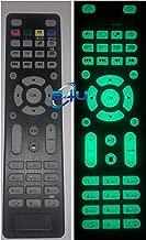 ehub4you Luminous Replacement Remote Control for Tv Box Mag254 Mag250 Mag256 MAG 250 254 256 255 256 257 275 322 349 350 351 352 OTT IPTV Set Top Box