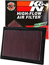 K&N engine air filter, washable and reusable: 2004-2008 Ford/Lincoln Truck and SUV V8 (F150, F250, F350, Expedition, Mark LT, Navigator) 33-2287