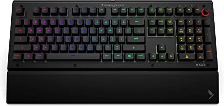 Keyboard For Work