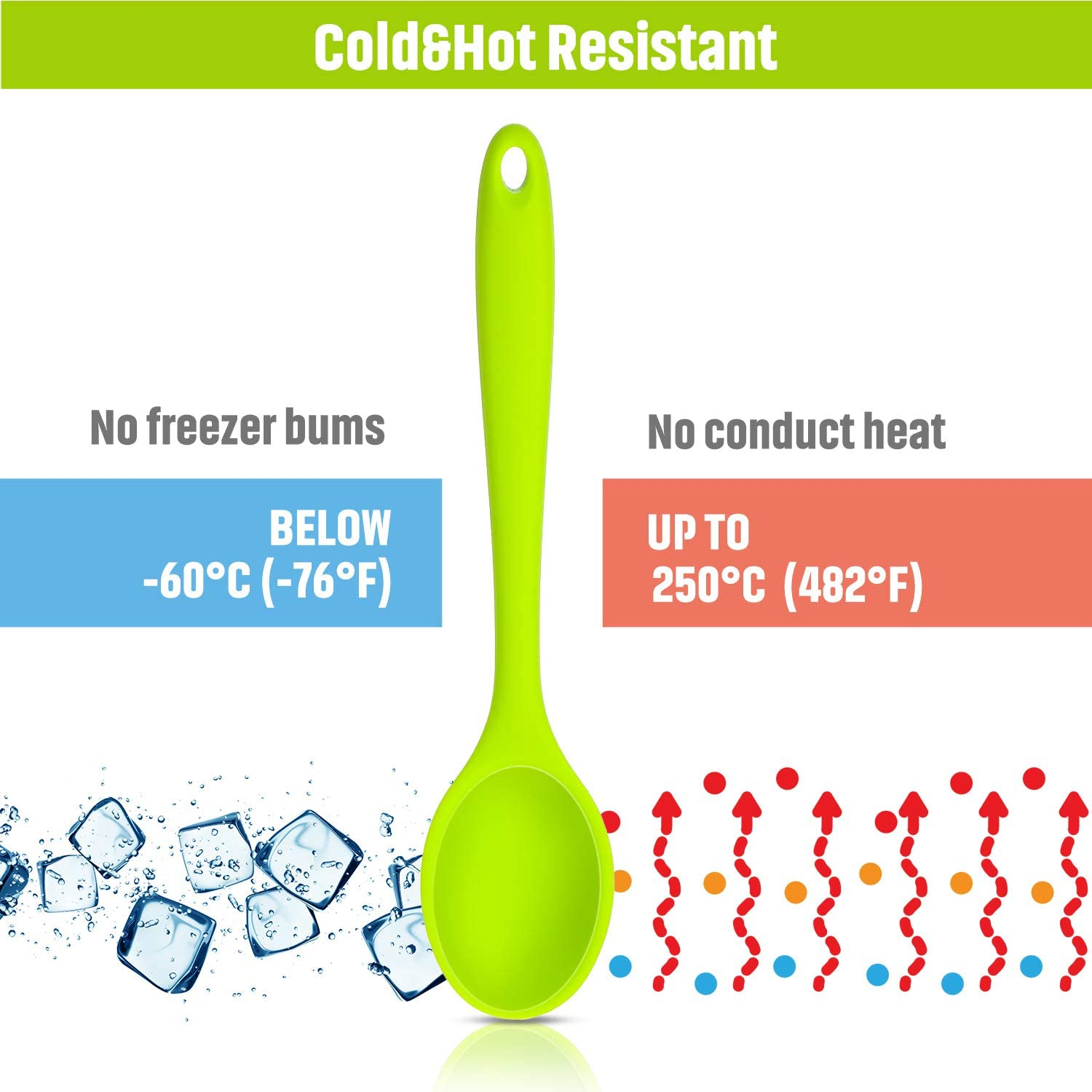 4 Pieces Small Multicolored Silicone Spoons Nonstick Kitchen Spoon Silicone Serving Spoon Stirring Spoon for Kitchen Cooking Baking Stirring Mixing Tools Dark Red, Green, Yellow, Blue