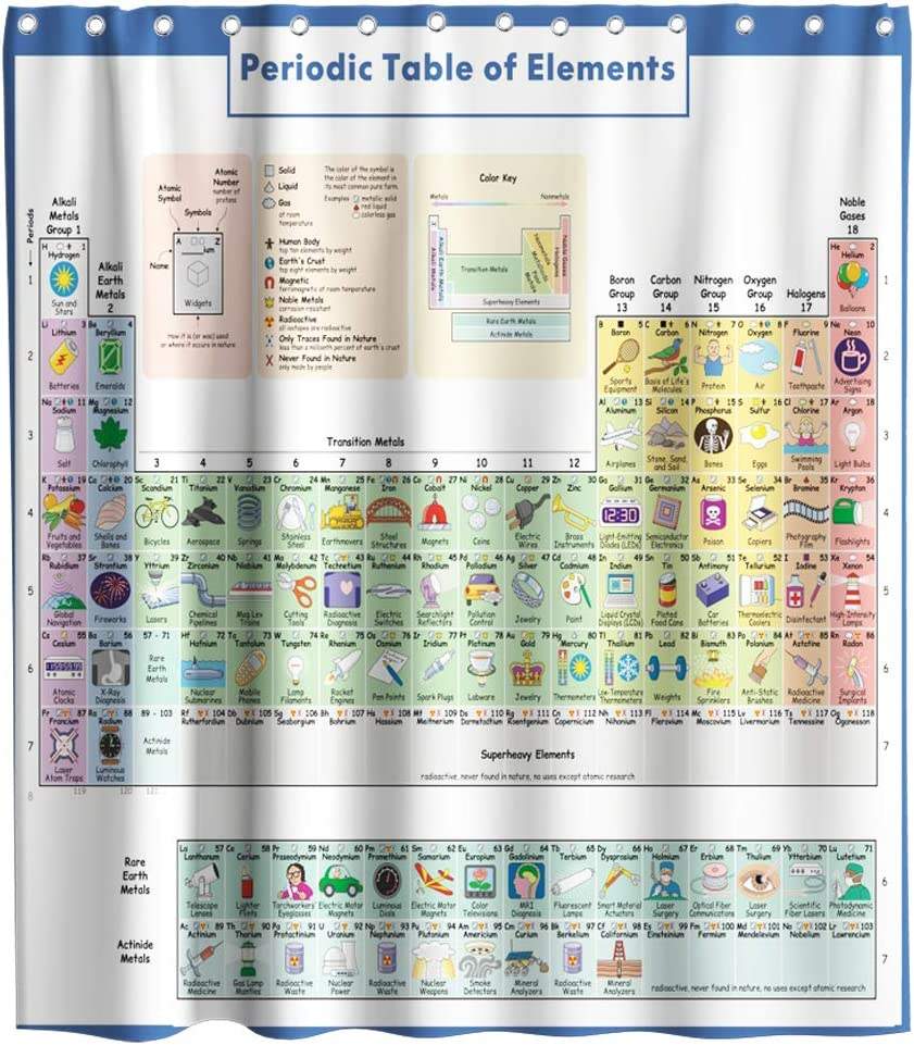 Periodic Table Shower Curtain Funny Chemical Mesa Mall Cloth Symbol Selling rankings Theme