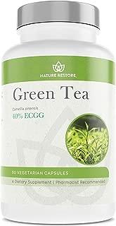 Green Tea Extract Supplement, True 40 Percent EGCG Green Tea, Non GMO, Gluten Free, 90 Green Tea Capsules, Heavy Metals Tested