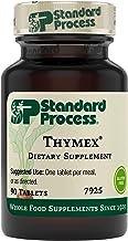 Standard Process - Thymex - 90 Tablets