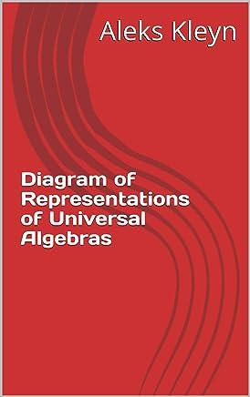 Diagram of Representations of Universal Algebras