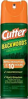 cutter backyard bug control won t spray