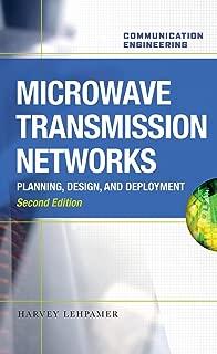 Best transmission network design Reviews