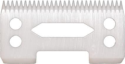 Magic Clip 2-Hole Clipper ceramic Blade cutter