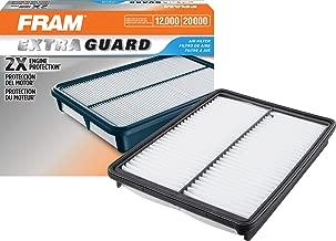 FRAM CA11500 Extra Guard Rigid Rectangular Panel Air Filter