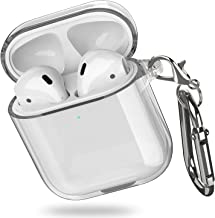 EYEKOP AirPods Case, Premium Crystal Clear TPU Protective Cover, Compatible with Apple AirPods 2 & 1 (Transparent)