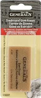 General Pencil 136EBP Artist Gum Eraser-
