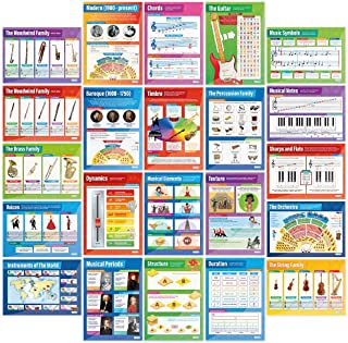 Music Posters - Set of 30 Essential Music Posters | Music Posters | Laminated Gloss Paper measuring 850mm x 594mm | Music ...