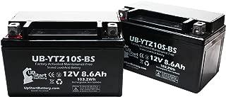 Best 2005 cbr600rr battery Reviews