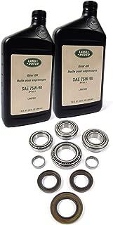 Differential Repair Kit Repair Kit For Rear Non-Locking-Type (Includes Fluid)