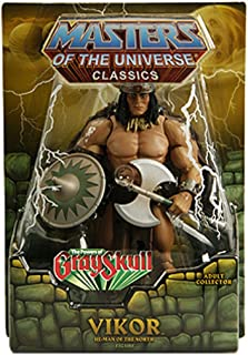 Best masters of the universe characters Reviews