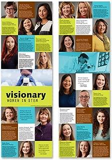 women in science posters