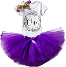 Best cute baby girl first birthday ideas Reviews