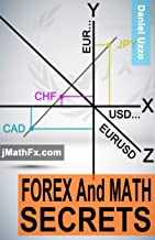 forex guide for dummies