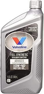 Valvoline European Vehicle SAE 0W-40 Full Synthetic Motor Oil 1QT