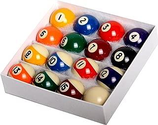 Best fake pool balls Reviews
