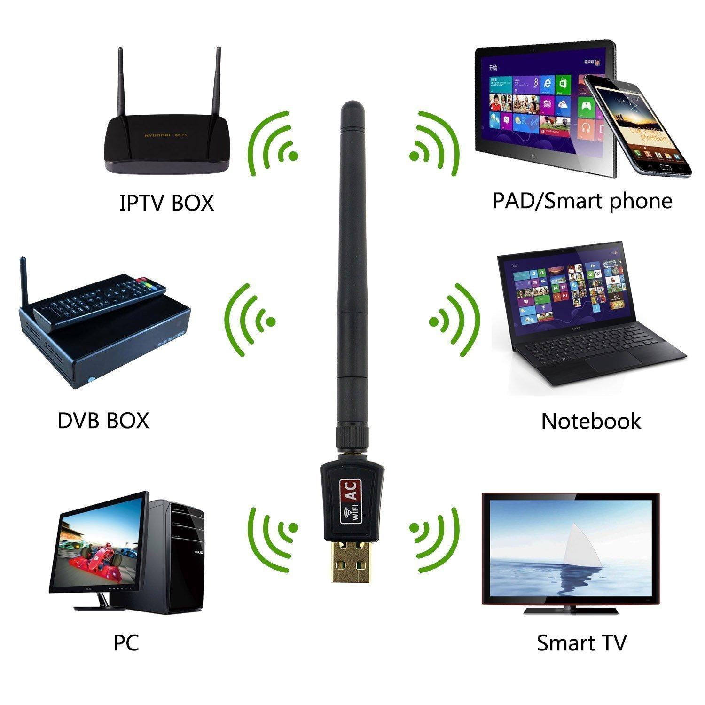 Maxesla Adaptador WiFi USB Inalámbrico Ca de Doble Banda 24/5 GHz, 600 MBps, para Ordenador/Portátil/Tableta: Amazon.es: Informática