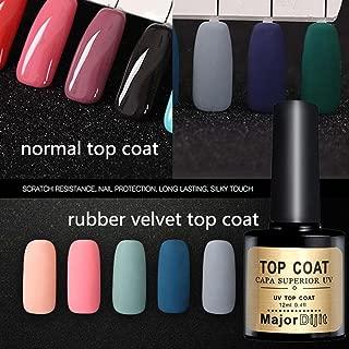 Transer Rubber Velvet Top Coat Long-lasting Soak-off LED UV Gel Nail Polish, 12ml (Black #3)