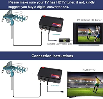 PBD WA-2608 Digital Amplified Outdoor HD TV Antenna with Mounting Pole & 40 ft RG6 Coax Cable 150 Miles Range Wireles...