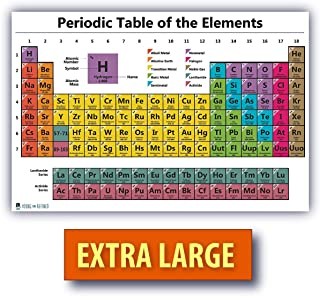 Periodic table science poster EXTRA LARGE LAMINATED chart teaching white elements classroom decoration jumbo big premium educators atomic number guide 24x30