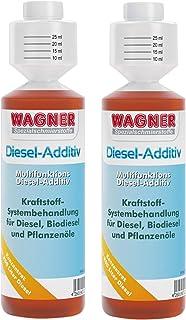Suchergebnis Auf Für Kraftstoffadditive Parts4care Kraftstoffadditive Additive Auto Motorrad