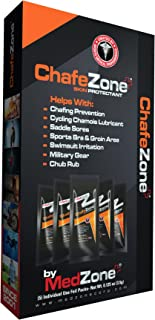 Chafezone Skin Protectant – Anti-Chafe Stick Stick – Anti-Chafing – Prevents Chafing - 1/8 oz (3.5gm) 5 Pack Box