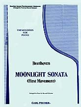 Beethoven - Moonlight Sonata 1st Movement Simplified Piano Sheet Music