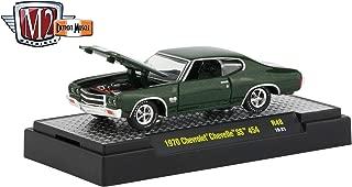 Best green machine toy 1970 Reviews