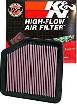 Best factory air filters Reviews