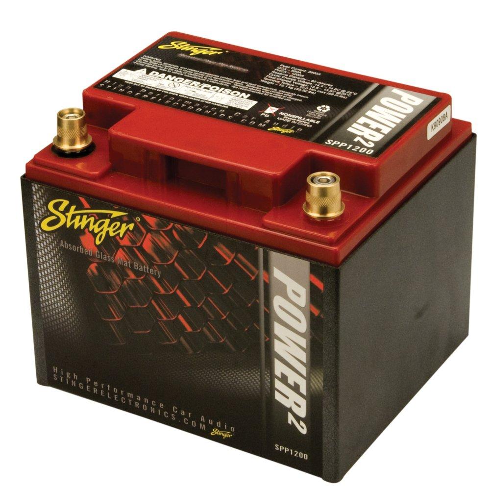 Stinger SPP1200 Battery Protective Steel