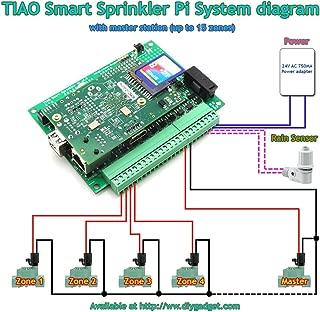 TIAO Smart Network Sprinkler Controller Pi - 16 Zones Sprinkler Controller (open source controller software)