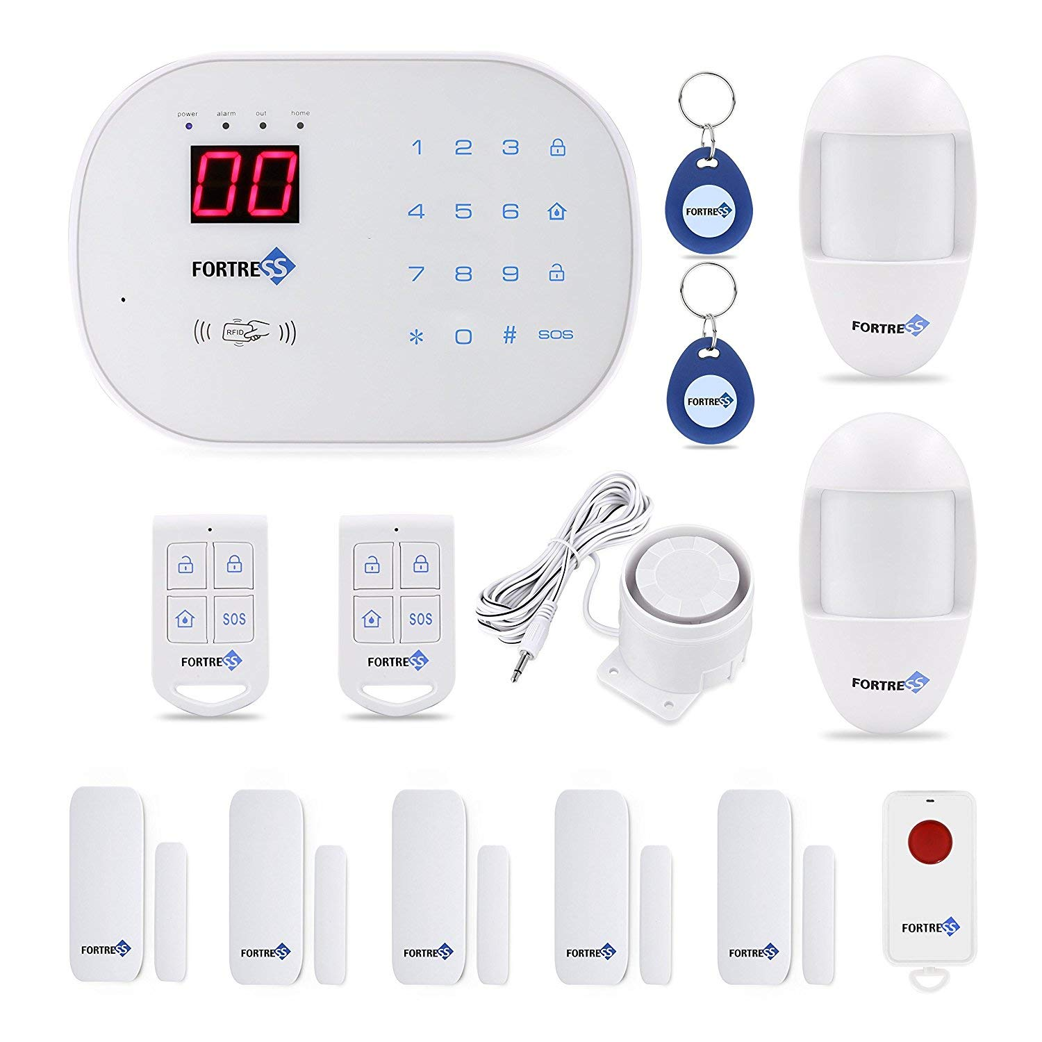 Fortress Security Store Compatible Controlled