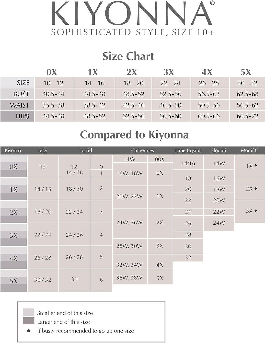 Kiyonna Womens Plus Size Astoria Lace Peplum Gown