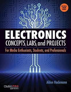soundlab electronics