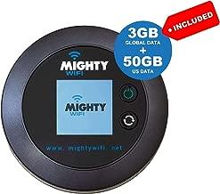 Best prepaid wireless hotspot Reviews