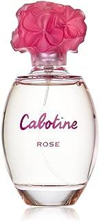 Best rose eau de parfum Reviews