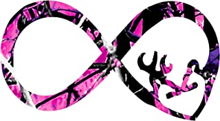Infinity Decal Pink Camo