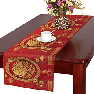Best modern chinese new year decorations Reviews