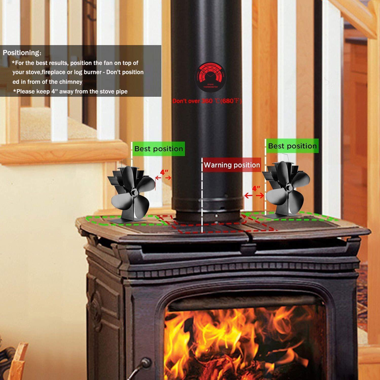 Log Wood Burner - Estufa con calefacción para chimenea, respetuosa ...